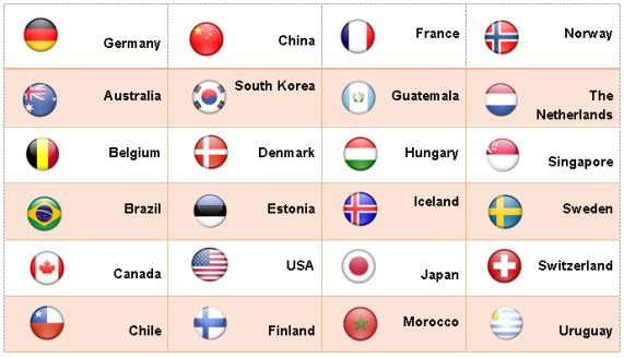 I paesi partecipanti all'edizione 2017 in uno specchietto di http://www.bocusedor.com